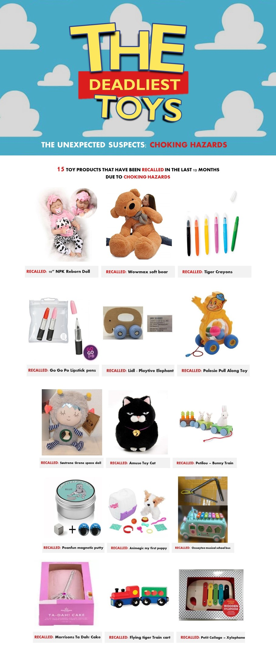 The Deadliest Toys CE Safety infographic